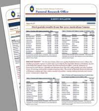 Census Reports